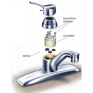 how to fix a leaking kitchen faucet faucet mag